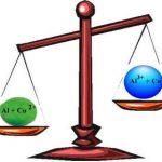 Balanceando a equação
