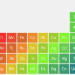 Dos 116 elementos químicos presentes na natureza, 14 são essenciais ao equilíbrio nutricional do organismo