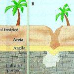 Buracos de escoamento de água