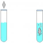 Reatividade de metais com ácido clorídrico
