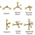 Geometria Molecular (Quadro) e exceções à regra do octeto
